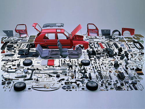 Wholesale Car Parts >> Manufacturing Vs Software Supply Chains An In Depth Comparision